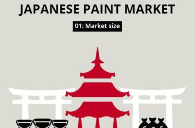 图说日本涂料市场